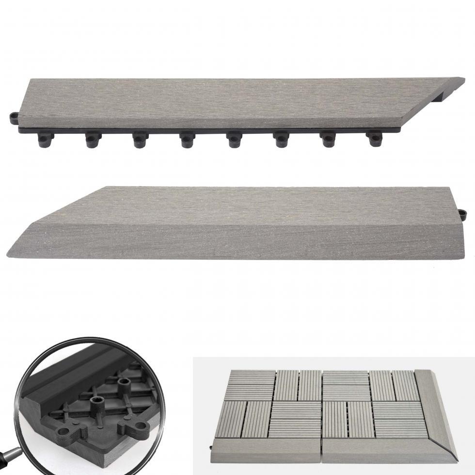 2x Abschlussleiste für WPC Bodenfliese Rhone Balkon grau