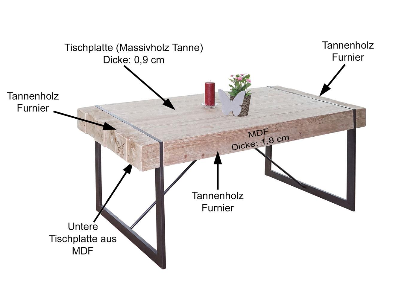 HWC-A15 Material Tisch